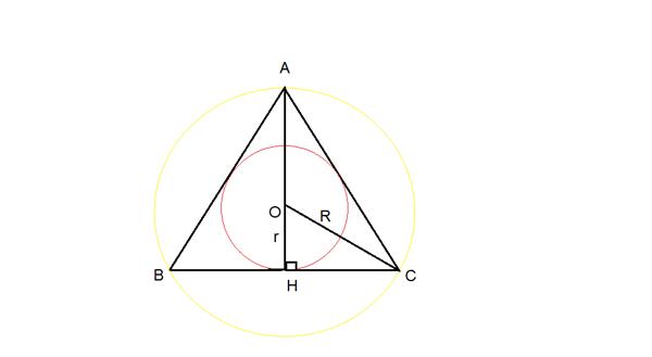Bán kính đường tròn ngoại tiếp tam giác