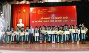 Lễ bế giảng và trao bằng cử nhân