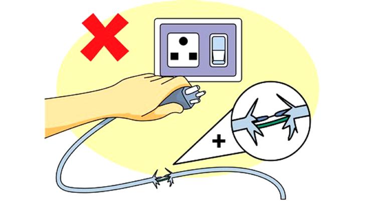 sử dụng àn toàn điện và tiết kiệm điện - vật lý 9