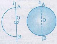 hình cầu là gì