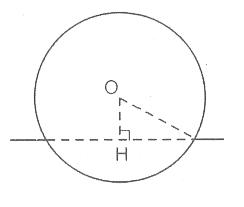 bài tập 1 hình cầu, thể tích hình cầu